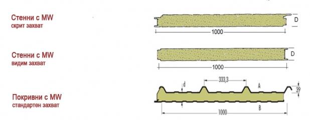 panels-bt-3-2