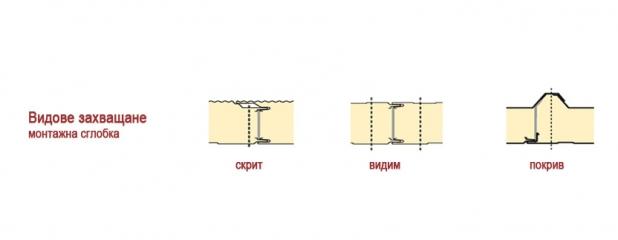 panels-bt-3-3
